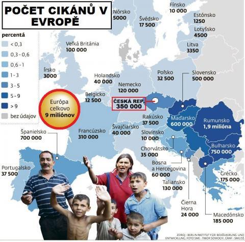 cikani_evropa